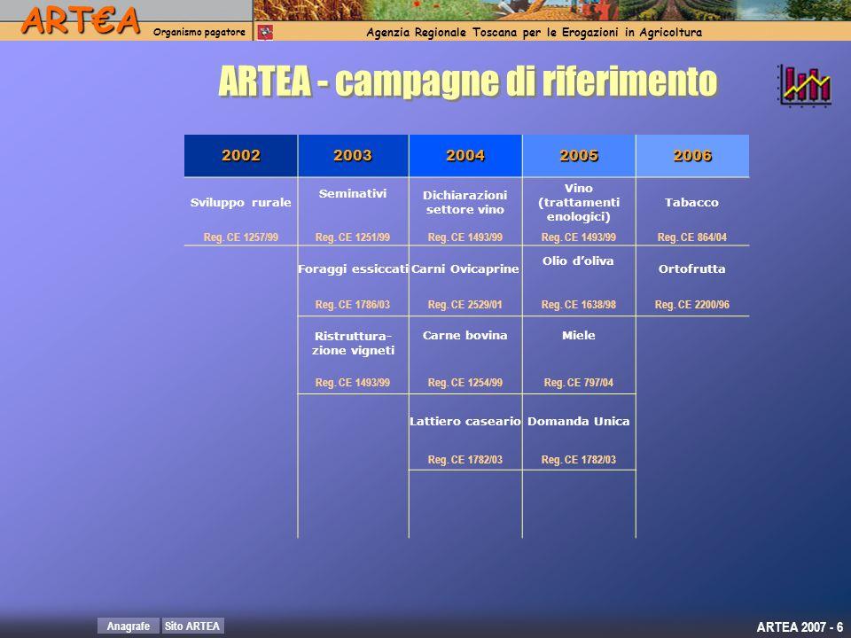 ARTEA - campagne di riferimento