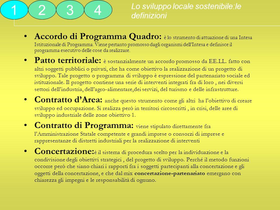 1 2. 3. 4. Lo sviluppo locale sostenibile:le definizioni.