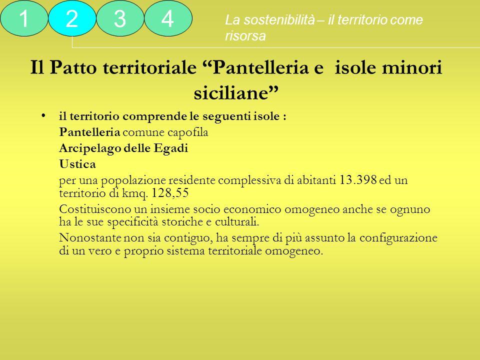 Il Patto territoriale Pantelleria e isole minori siciliane