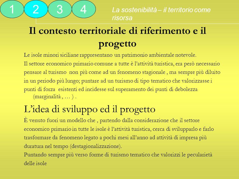 Il contesto territoriale di riferimento e il progetto
