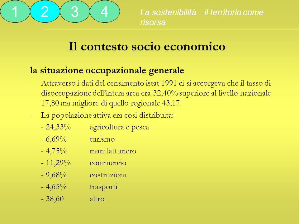 Il contesto socio economico