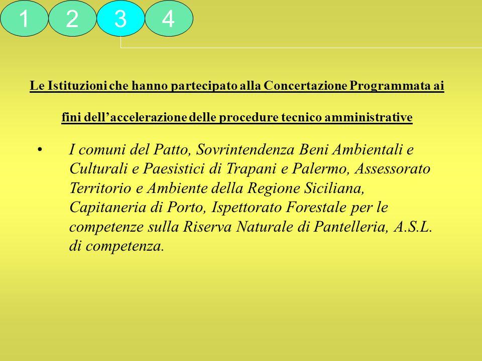 1 2. 3. 4. Le Istituzioni che hanno partecipato alla Concertazione Programmata ai fini dell'accelerazione delle procedure tecnico amministrative.