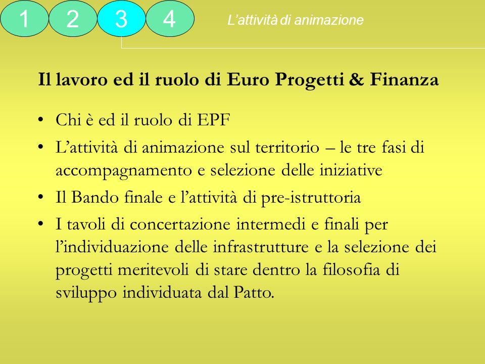 Il lavoro ed il ruolo di Euro Progetti & Finanza