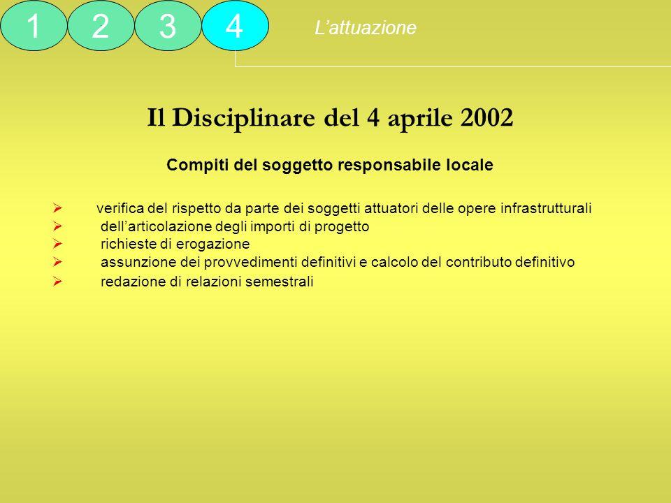 Il Disciplinare del 4 aprile 2002