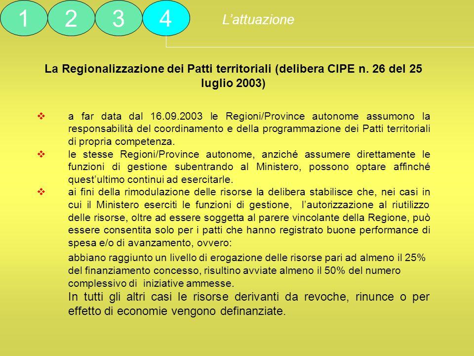 L'attuazione 1. 2. 3. 4. La Regionalizzazione dei Patti territoriali (delibera CIPE n. 26 del 25 luglio 2003)