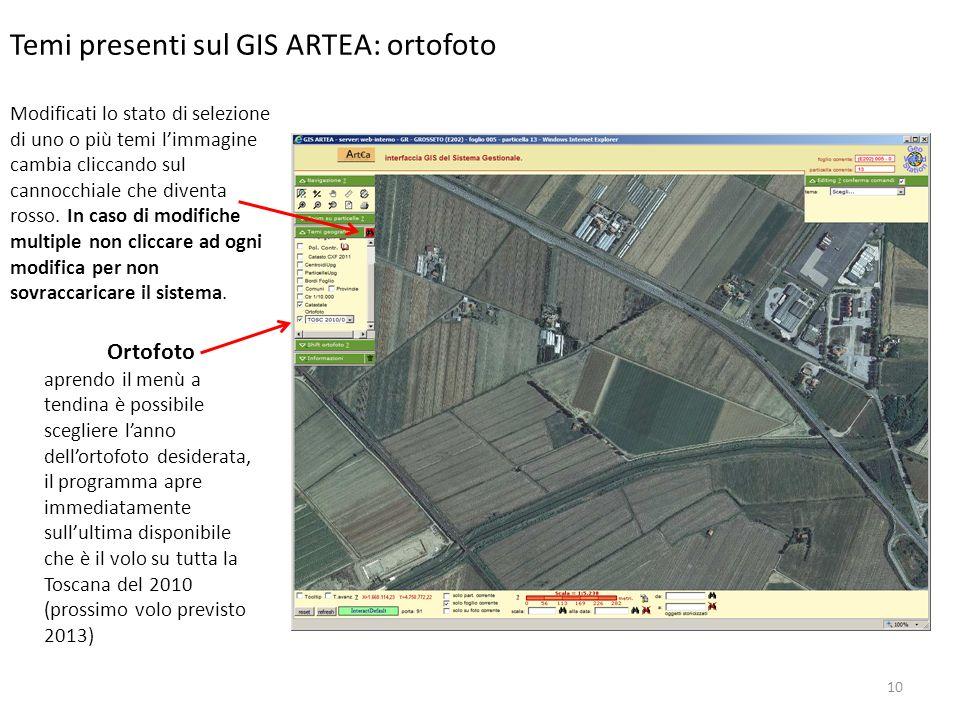 Temi presenti sul GIS ARTEA: ortofoto