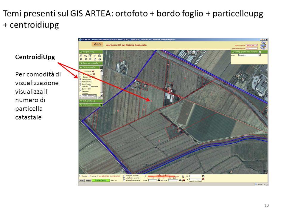 Temi presenti sul GIS ARTEA: ortofoto + bordo foglio + particelleupg + centroidiupg