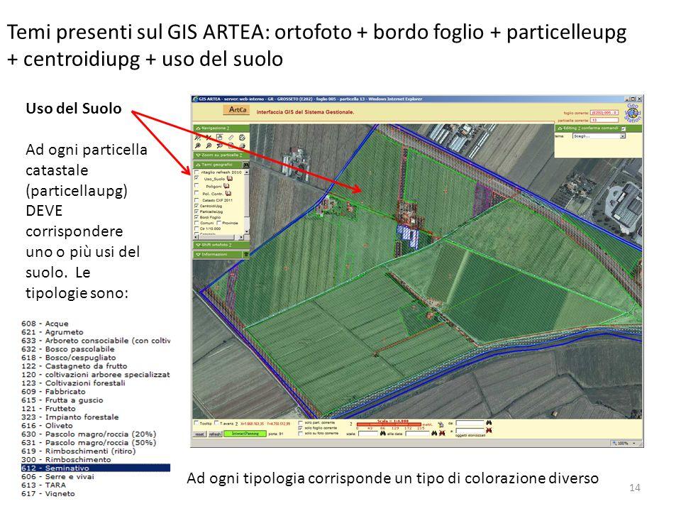 Temi presenti sul GIS ARTEA: ortofoto + bordo foglio + particelleupg + centroidiupg + uso del suolo