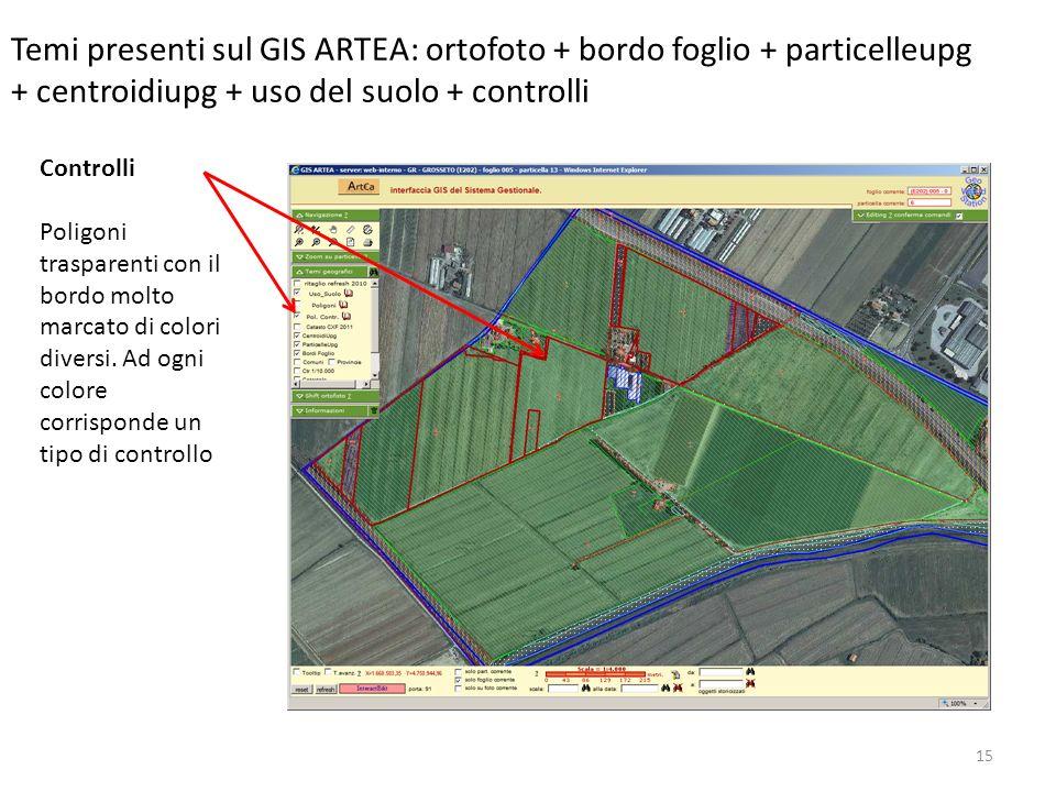 Temi presenti sul GIS ARTEA: ortofoto + bordo foglio + particelleupg + centroidiupg + uso del suolo + controlli