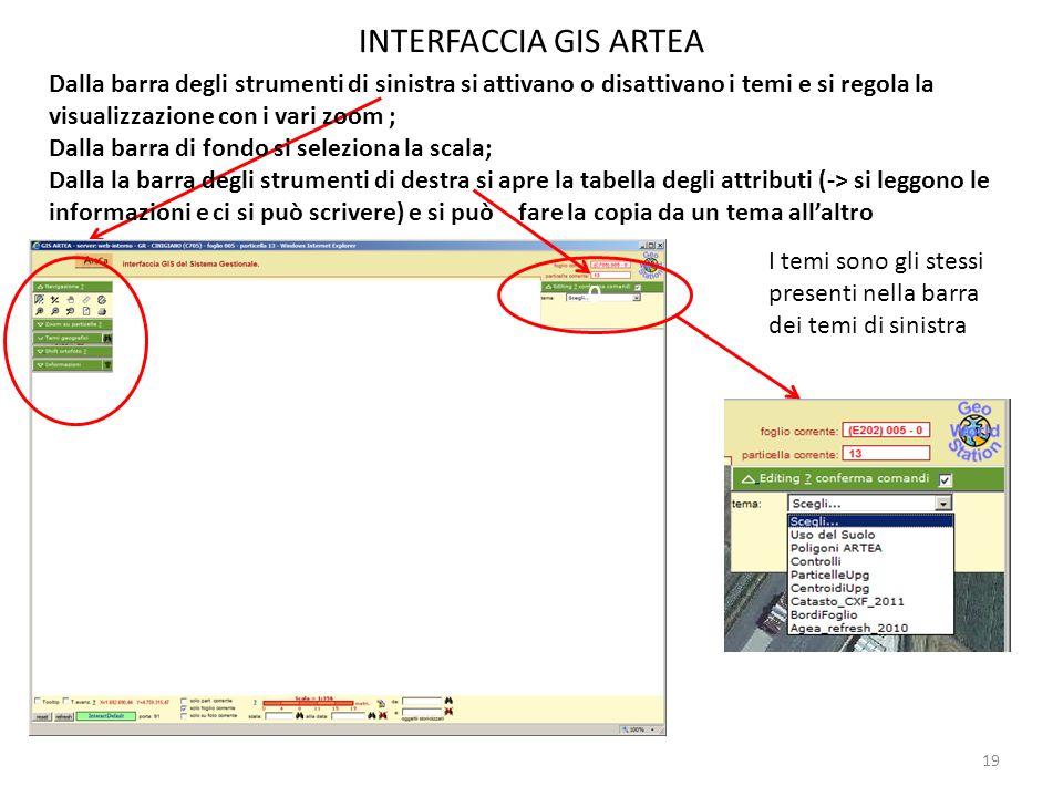 INTERFACCIA GIS ARTEA Dalla barra degli strumenti di sinistra si attivano o disattivano i temi e si regola la visualizzazione con i vari zoom ;