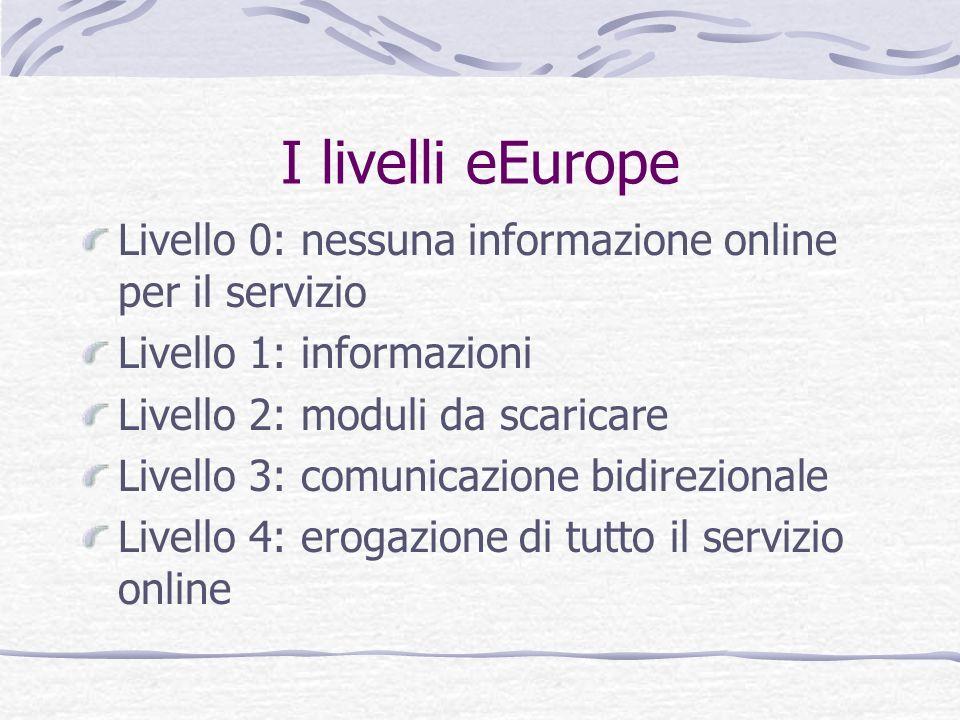I livelli eEuropeLivello 0: nessuna informazione online per il servizio. Livello 1: informazioni. Livello 2: moduli da scaricare.