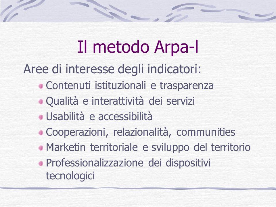 Il metodo Arpa-l Aree di interesse degli indicatori: