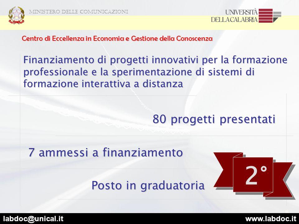 2° 80 progetti presentati 7 ammessi a finanziamento