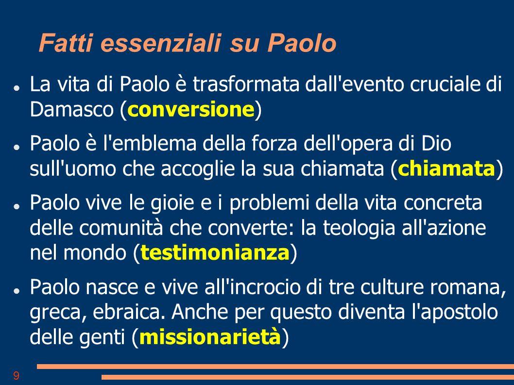 Fatti essenziali su Paolo