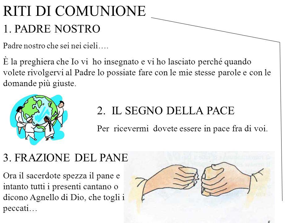 RITI DI COMUNIONE 1. PADRE NOSTRO 2. IL SEGNO DELLA PACE