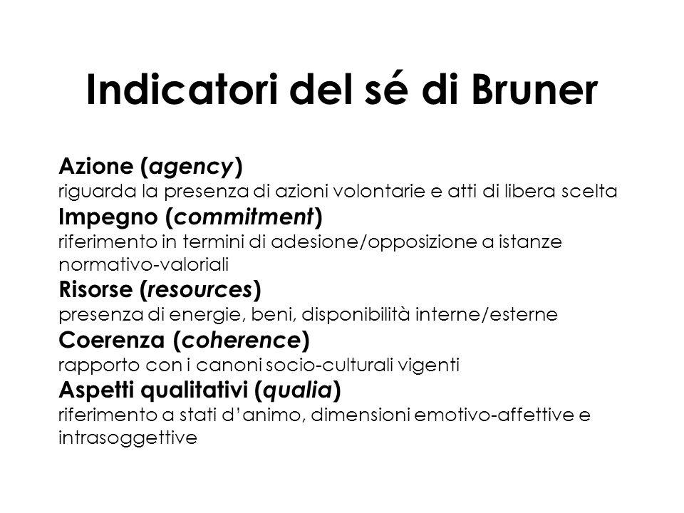 Indicatori del sé di Bruner