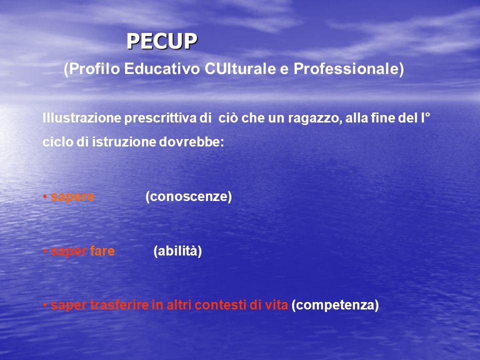 PECUP (Profilo Educativo CUlturale e Professionale)