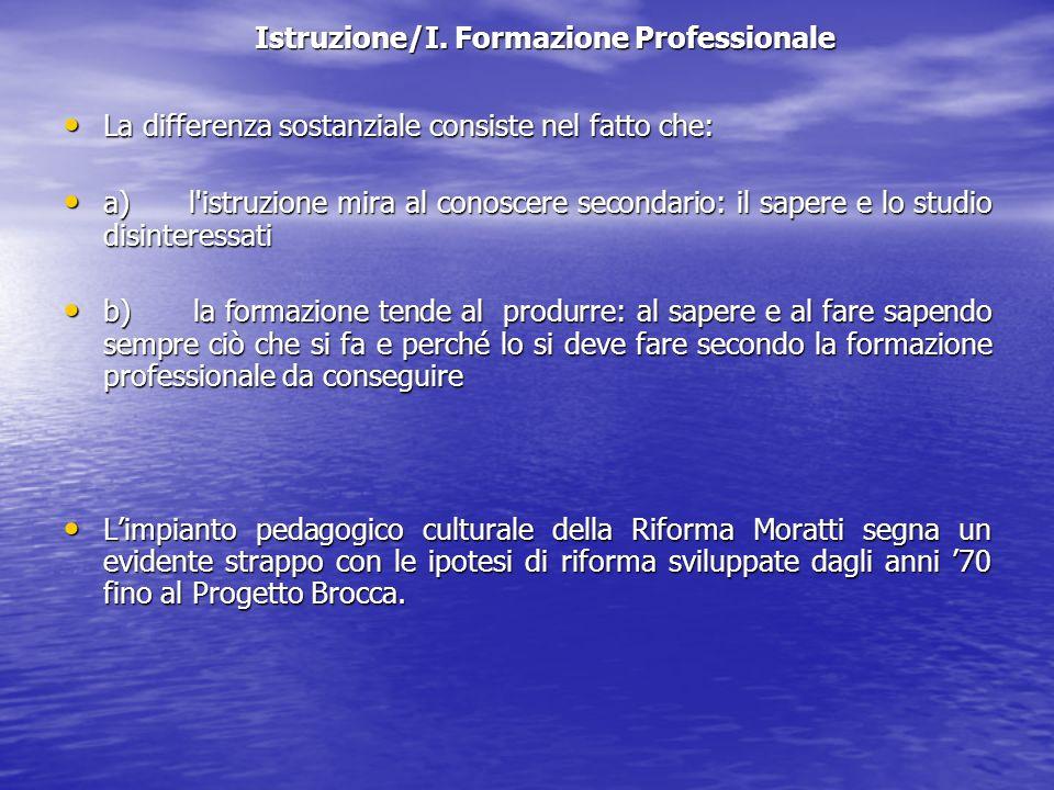 Istruzione/I. Formazione Professionale