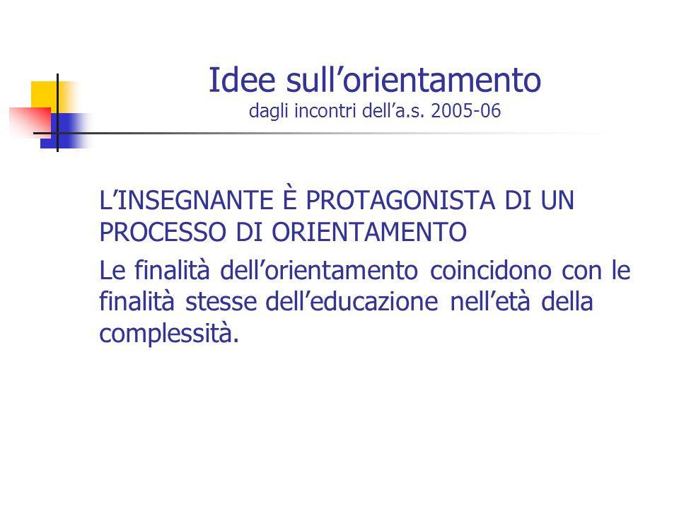 Idee sull'orientamento dagli incontri dell'a.s. 2005-06
