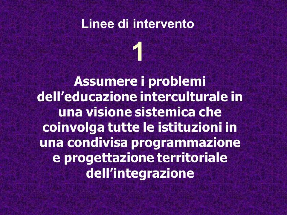 Linee di intervento 1.
