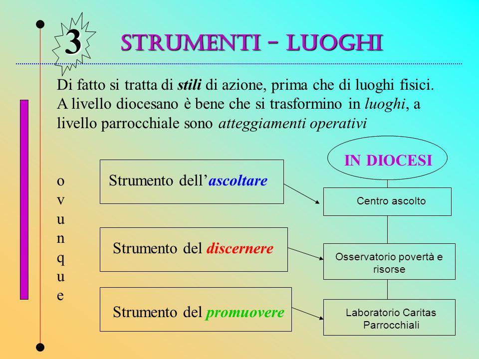 3 STRUMENTI - LUOGHI.