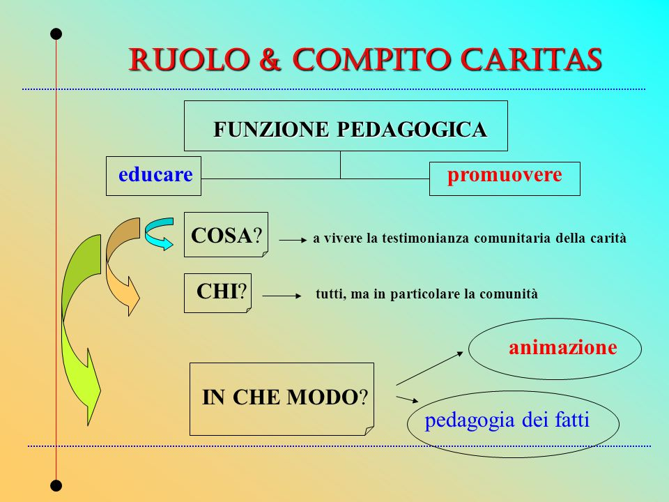 ruolo & compito caritas