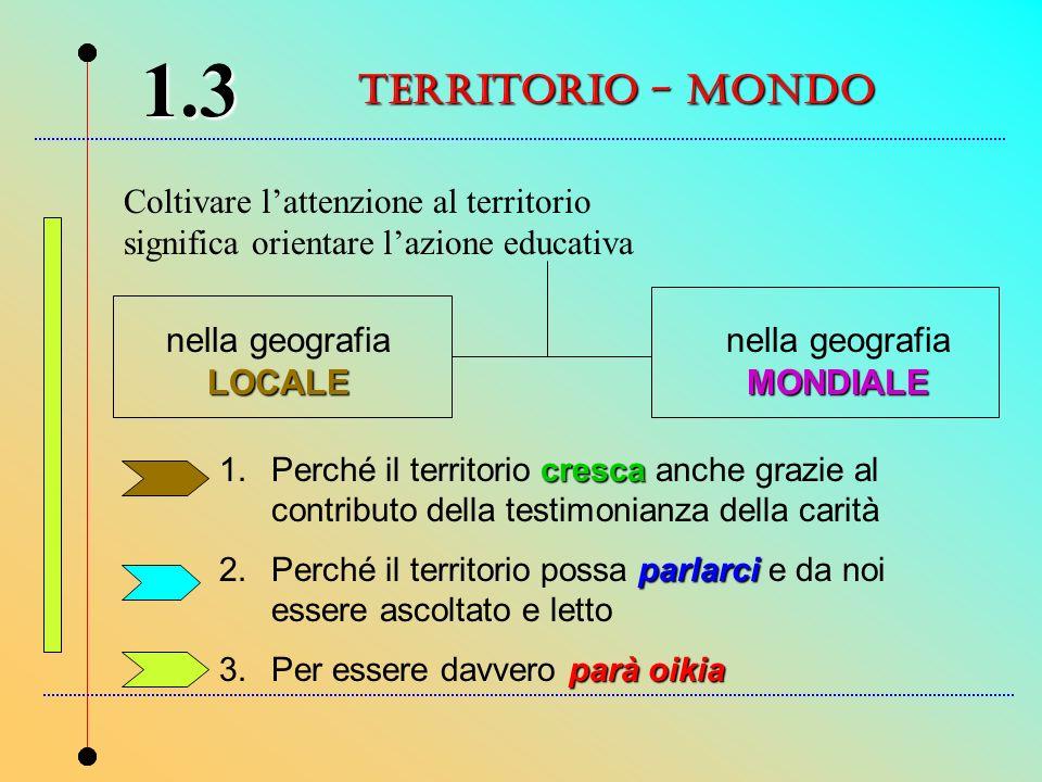 1.3Territorio - mondo. Coltivare l'attenzione al territorio significa orientare l'azione educativa.