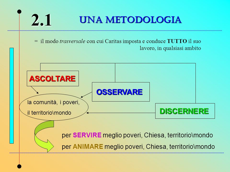 2.1 UNA METODOLOGIA ASCOLTARE OSSERVARE DISCERNERE