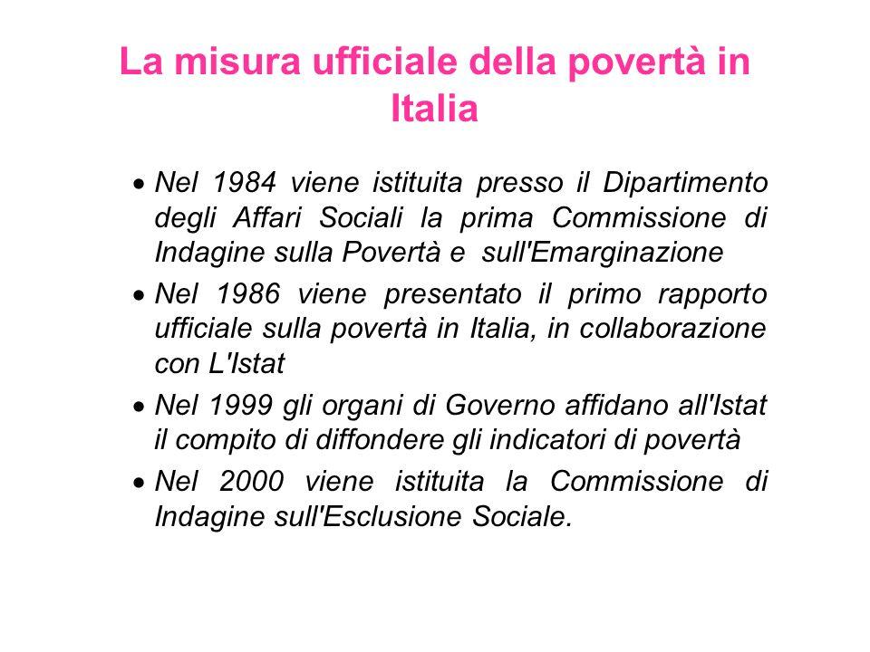 La misura ufficiale della povertà in Italia