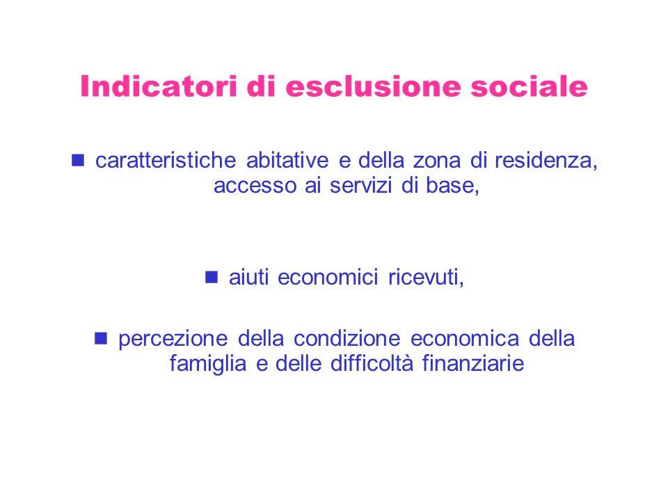 Indicatori di esclusione sociale