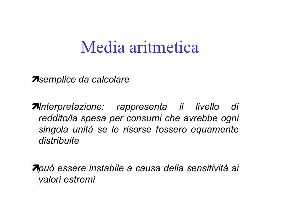 Media aritmetica semplice da calcolare