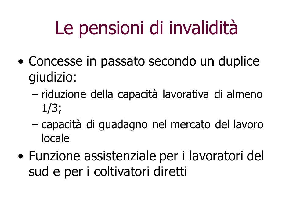 Le pensioni di invalidità