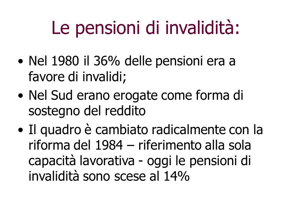 Le pensioni di invalidità: