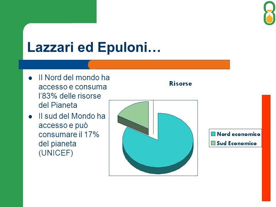 Lazzari ed Epuloni… Il Nord del mondo ha accesso e consuma l'83% delle risorse del Pianeta.