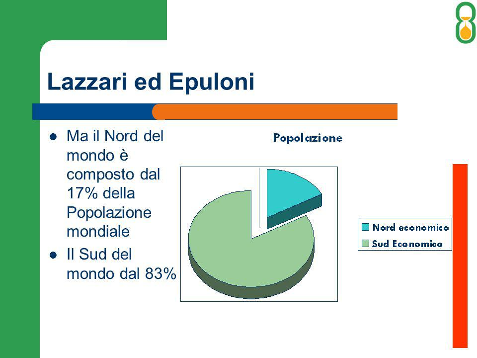 Lazzari ed Epuloni Ma il Nord del mondo è composto dal 17% della Popolazione mondiale.