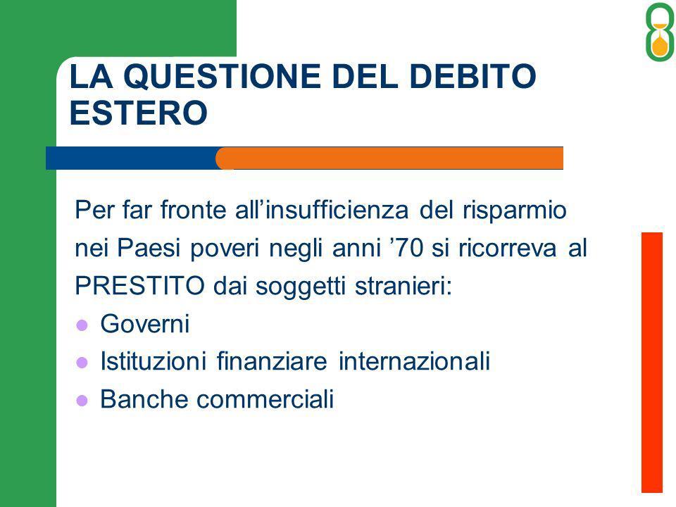 LA QUESTIONE DEL DEBITO ESTERO