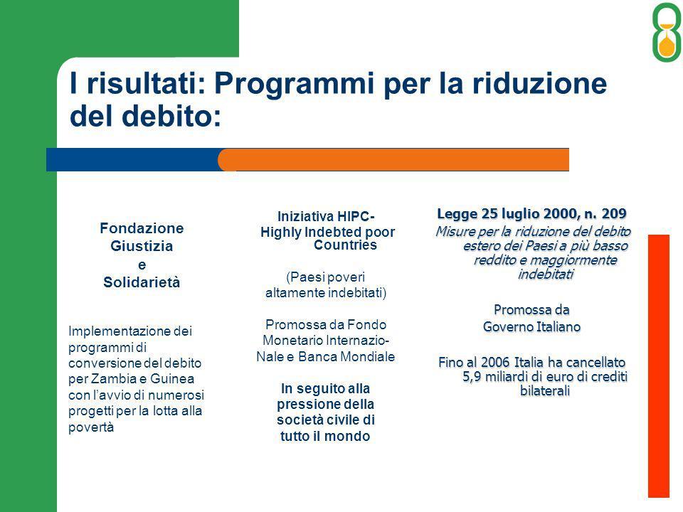 I risultati: Programmi per la riduzione del debito: