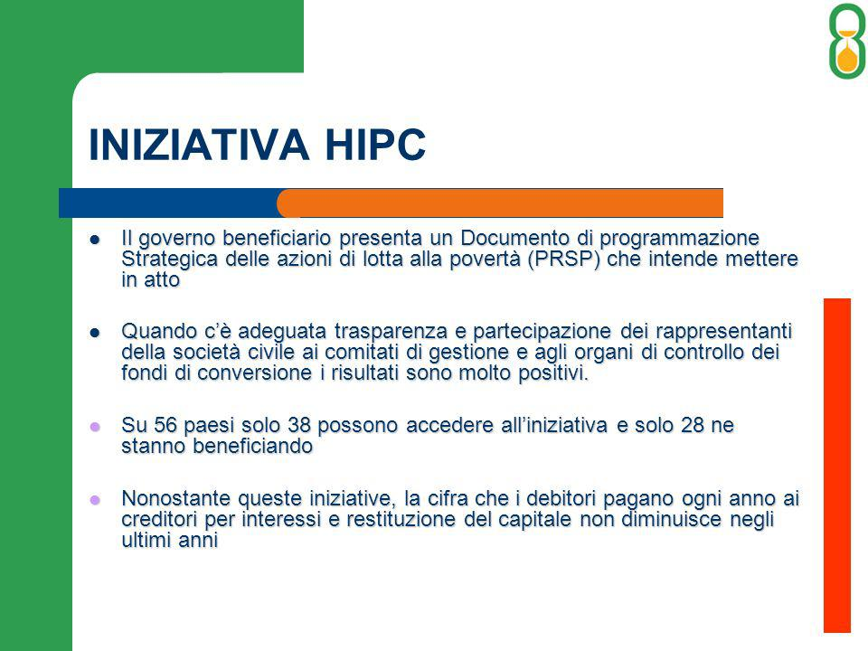 INIZIATIVA HIPC