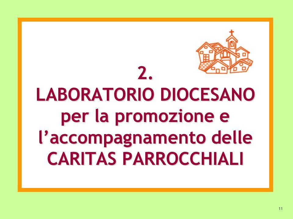 2. LABORATORIO DIOCESANO per la promozione e l'accompagnamento delle CARITAS PARROCCHIALI