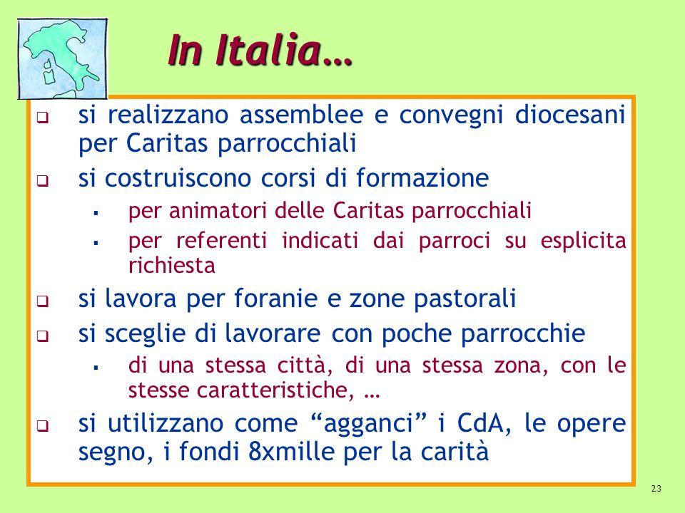 In Italia… si realizzano assemblee e convegni diocesani per Caritas parrocchiali. si costruiscono corsi di formazione.