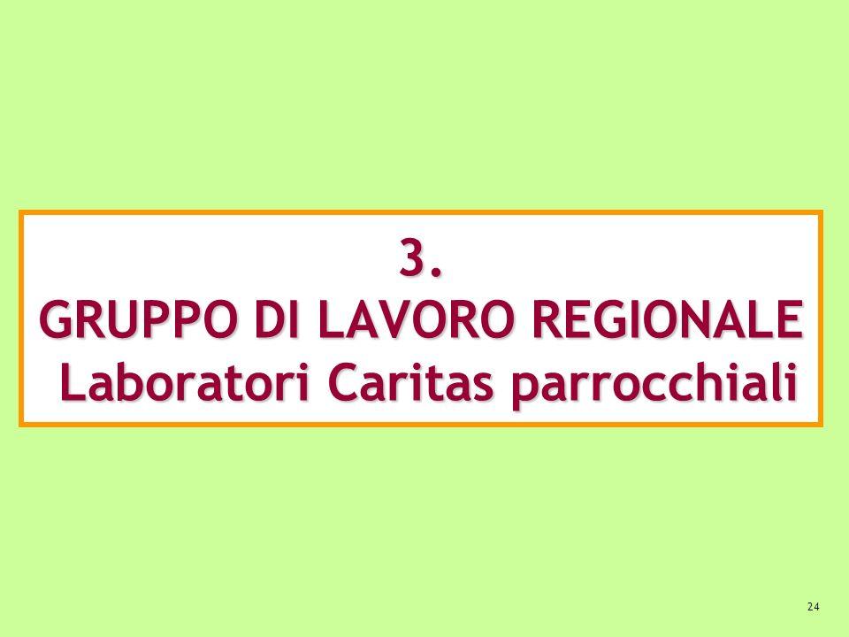 3. GRUPPO DI LAVORO REGIONALE Laboratori Caritas parrocchiali