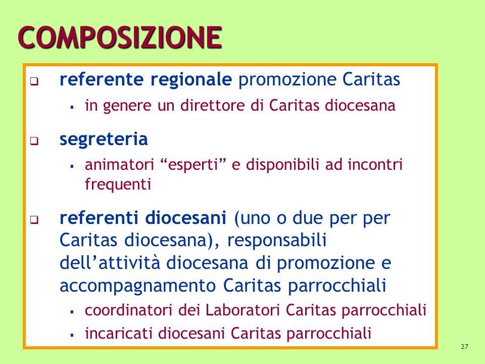 COMPOSIZIONE referente regionale promozione Caritas segreteria