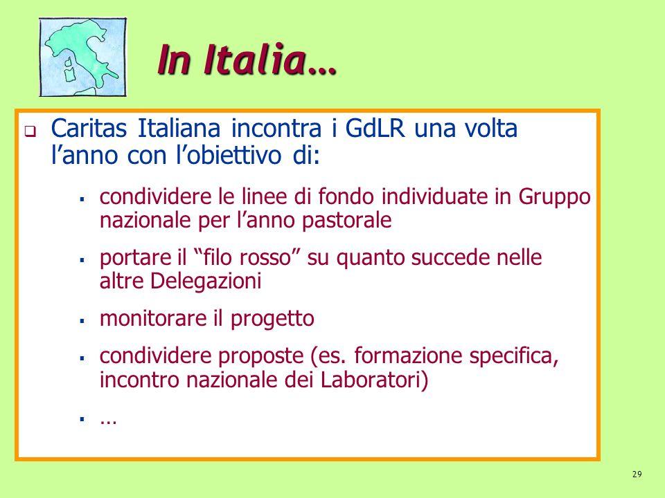 In Italia… Caritas Italiana incontra i GdLR una volta l'anno con l'obiettivo di: