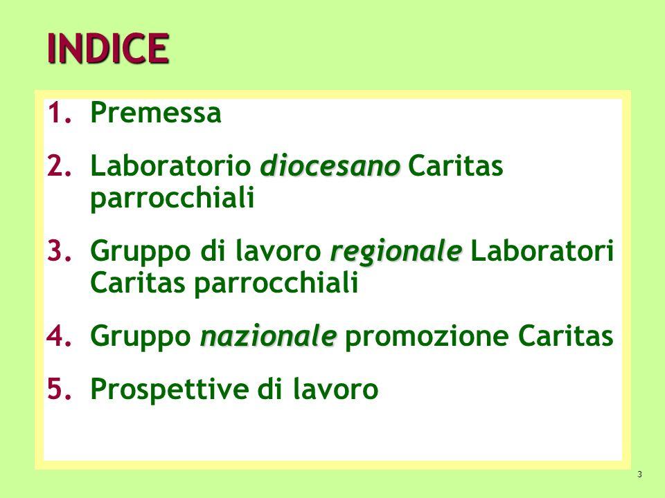 INDICE Premessa Laboratorio diocesano Caritas parrocchiali