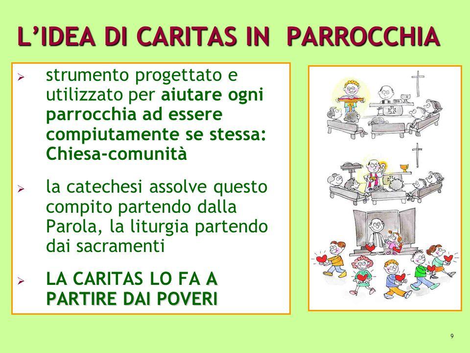 L'IDEA DI CARITAS IN PARROCCHIA