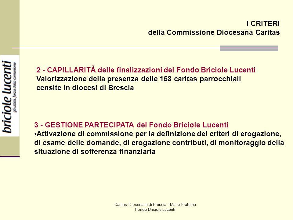 Caritas Diocesana di Brescia - Mano Fraterna Fondo Briciole Lucenti