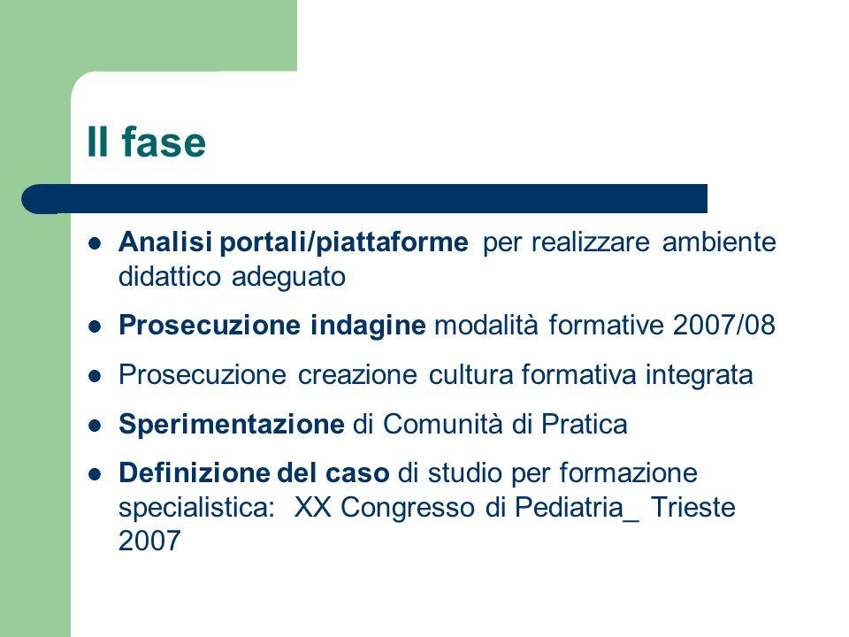 II fase Analisi portali/piattaforme per realizzare ambiente didattico adeguato. Prosecuzione indagine modalità formative 2007/08.
