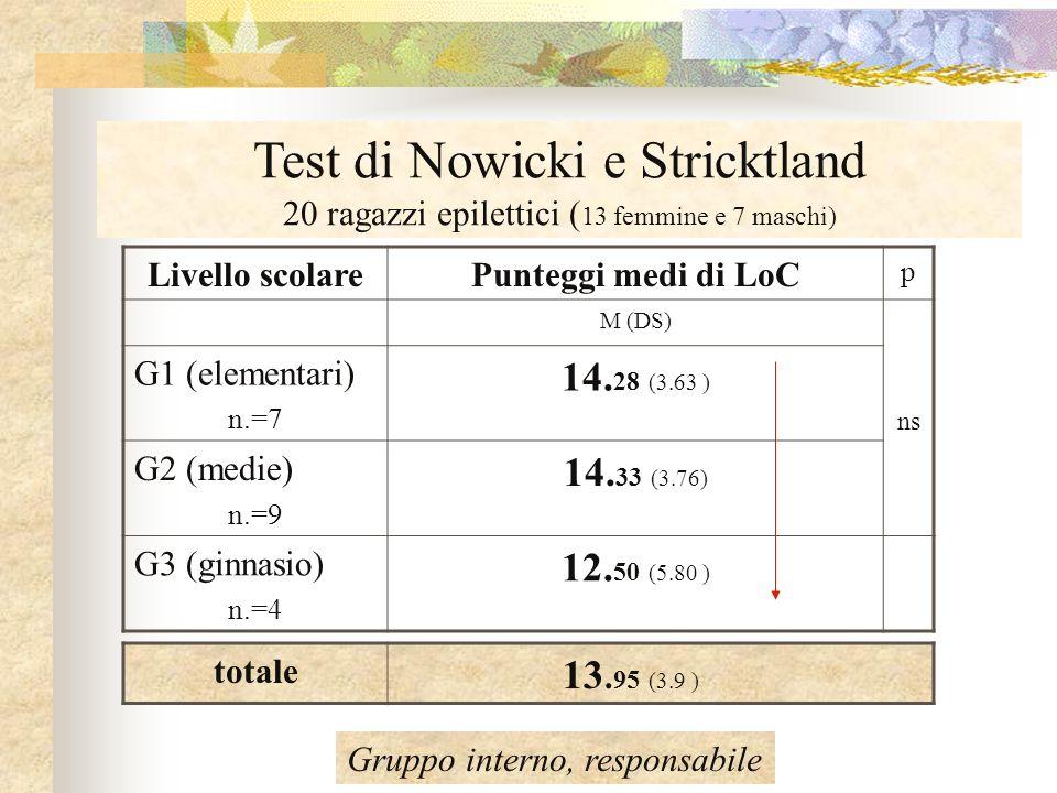 Test di Nowicki e Stricktland