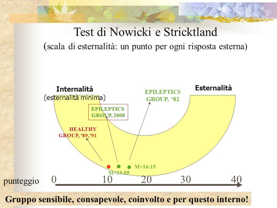 . . . Test di Nowicki e Stricktland