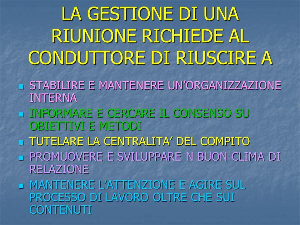 LA GESTIONE DI UNA RIUNIONE RICHIEDE AL CONDUTTORE DI RIUSCIRE A